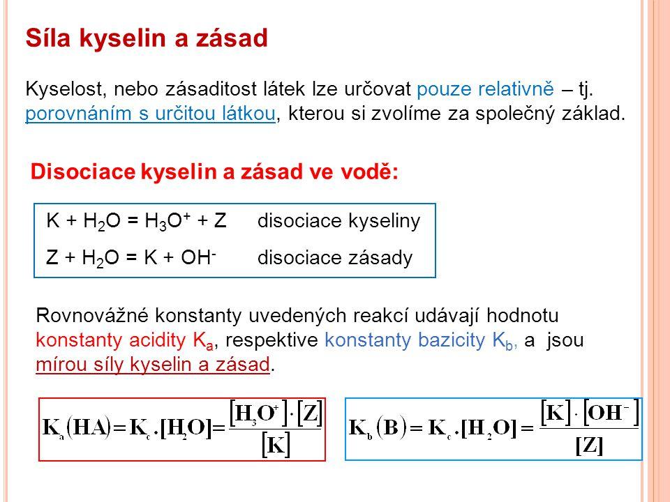 Síla kyselin a zásad Disociace kyselin a zásad ve vodě: