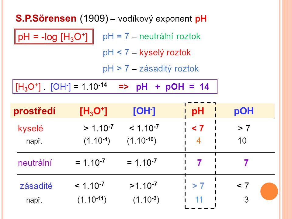 S.P.Sörensen (1909) – vodíkový exponent pH