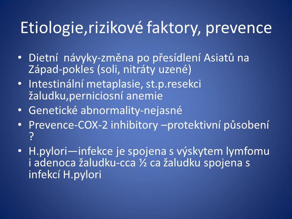 Etiologie,rizikové faktory, prevence