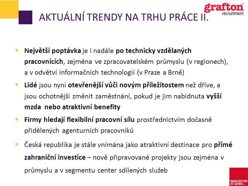 Aktuální trendy na trhu práce II.