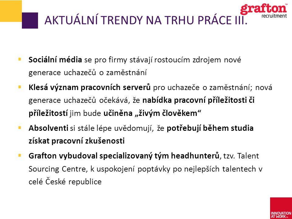 Aktuální trendy na trhu práce III.