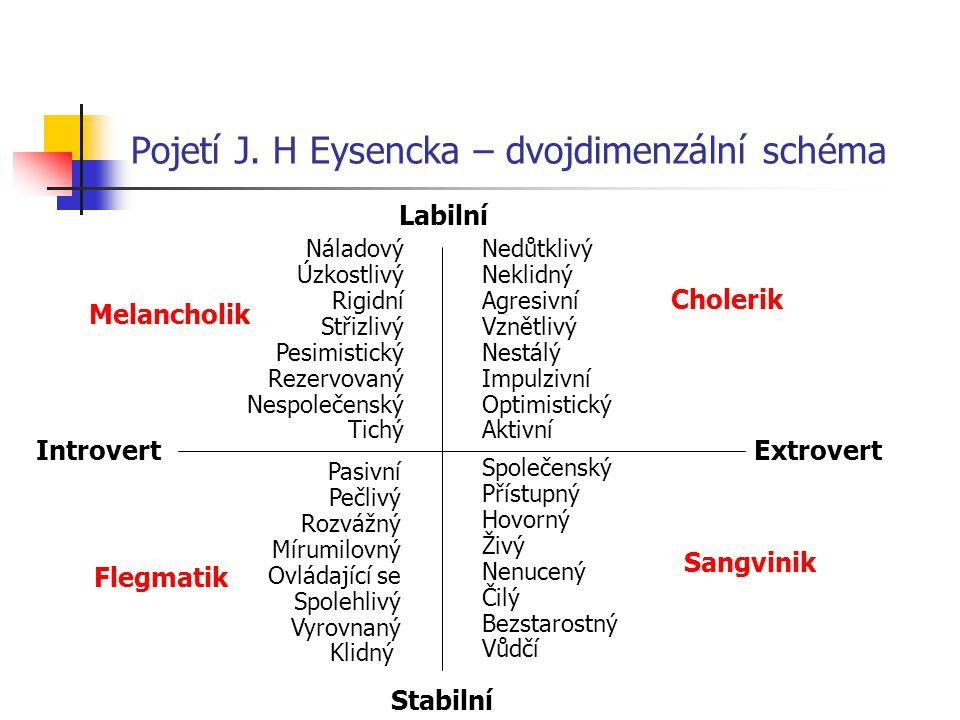 Pojetí J. H Eysencka – dvojdimenzální schéma