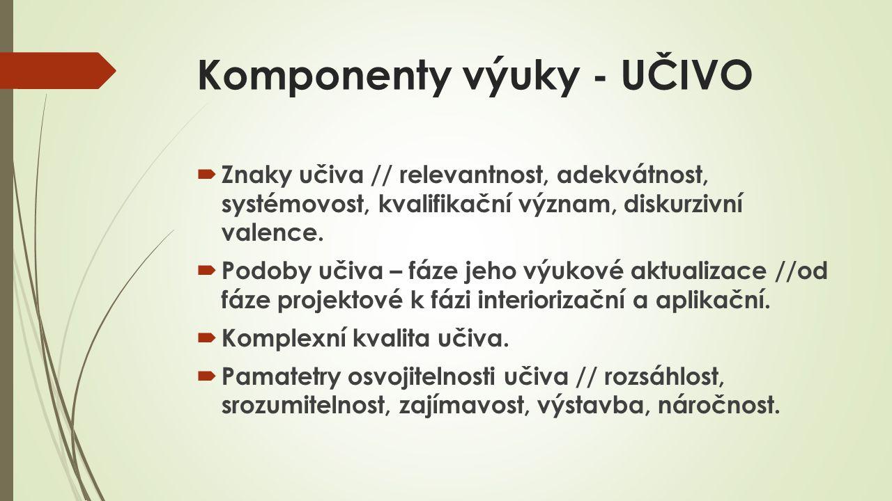 Komponenty výuky - UČIVO