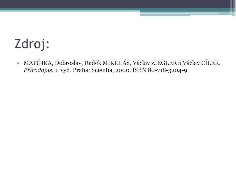 Zdroj: MATĚJKA, Dobroslav, Radek MIKULÁŠ, Václav ZIEGLER a Václav CÍLEK.