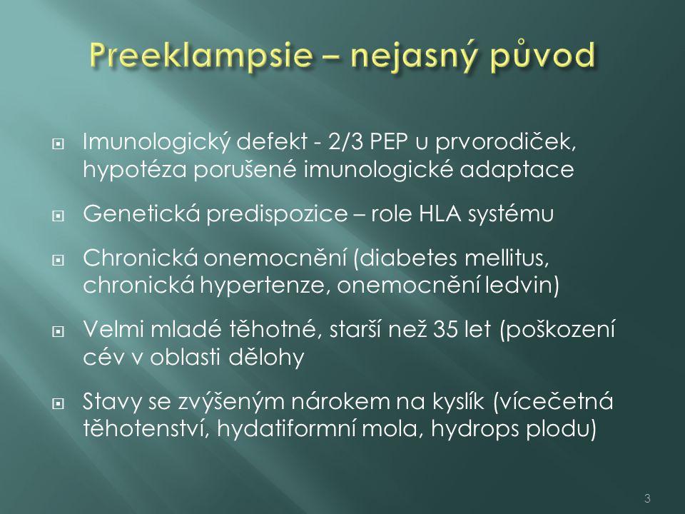 Preeklampsie – nejasný původ