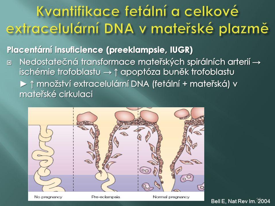Kvantifikace fetální a celkové extracelulární DNA v mateřské plazmě