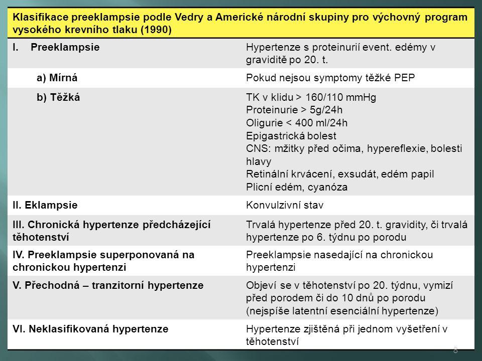 Hypertenze s proteinurií event. edémy v graviditě po 20. t. a) Mírná