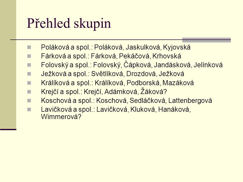 Přehled skupin Poláková a spol.: Poláková, Jaskulková, Kyjovská