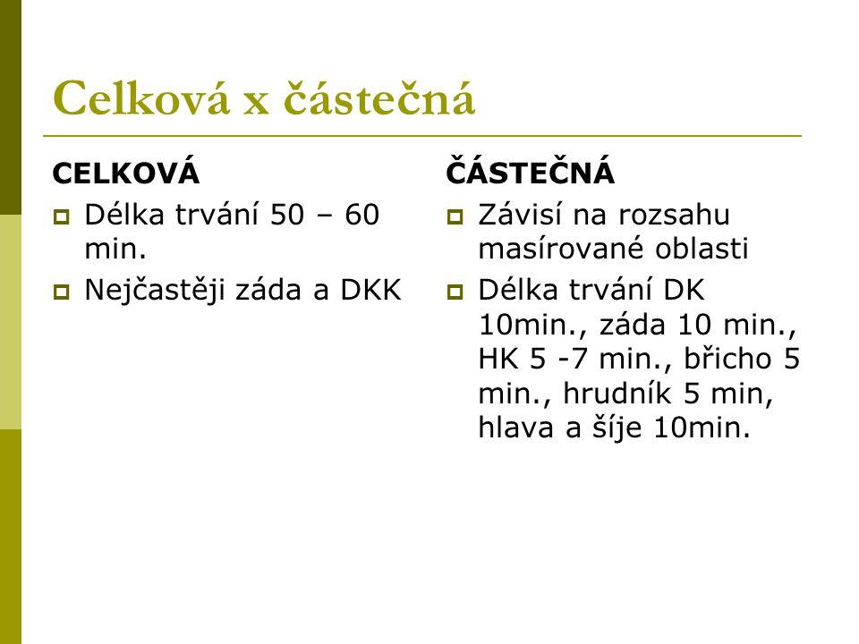 Celková x částečná CELKOVÁ Délka trvání 50 – 60 min.