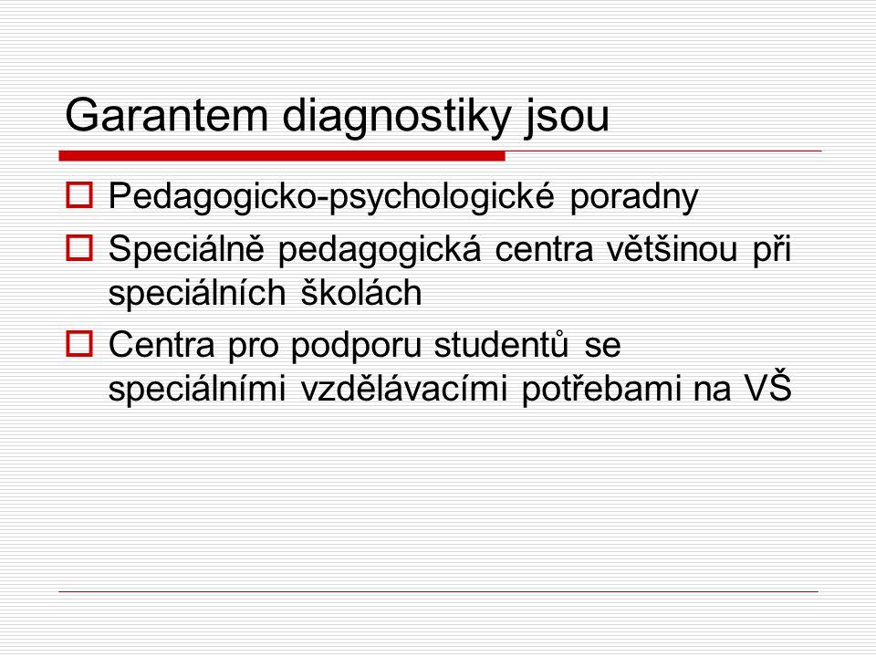 Garantem diagnostiky jsou
