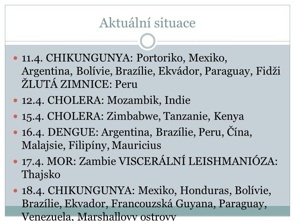 Aktuální situace 11.4. CHIKUNGUNYA: Portoriko, Mexiko, Argentina, Bolívie, Brazílie, Ekvádor, Paraguay, Fidži ŽLUTÁ ZIMNICE: Peru.