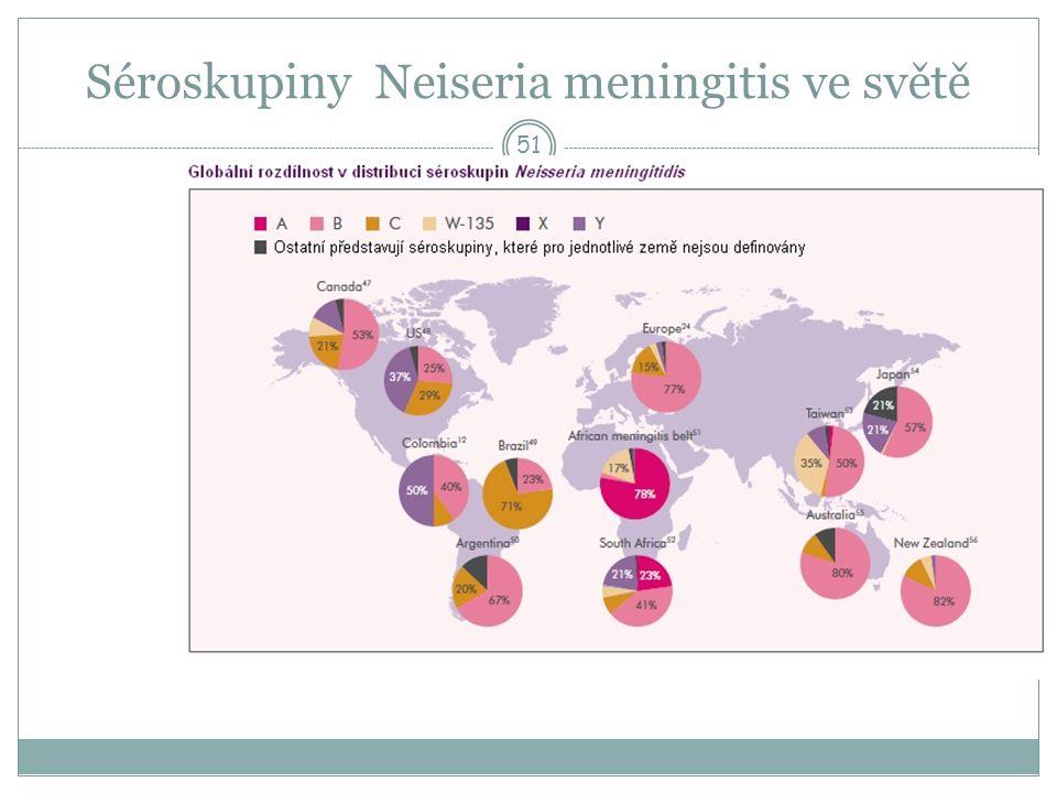 Séroskupiny Neiseria meningitis ve světě