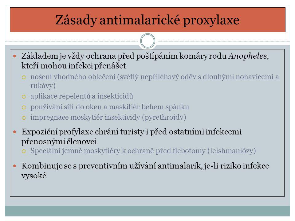 Zásady antimalarické proxylaxe