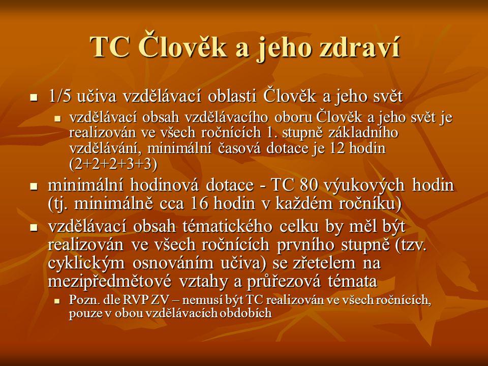 TC Člověk a jeho zdraví 1/5 učiva vzdělávací oblasti Člověk a jeho svět.