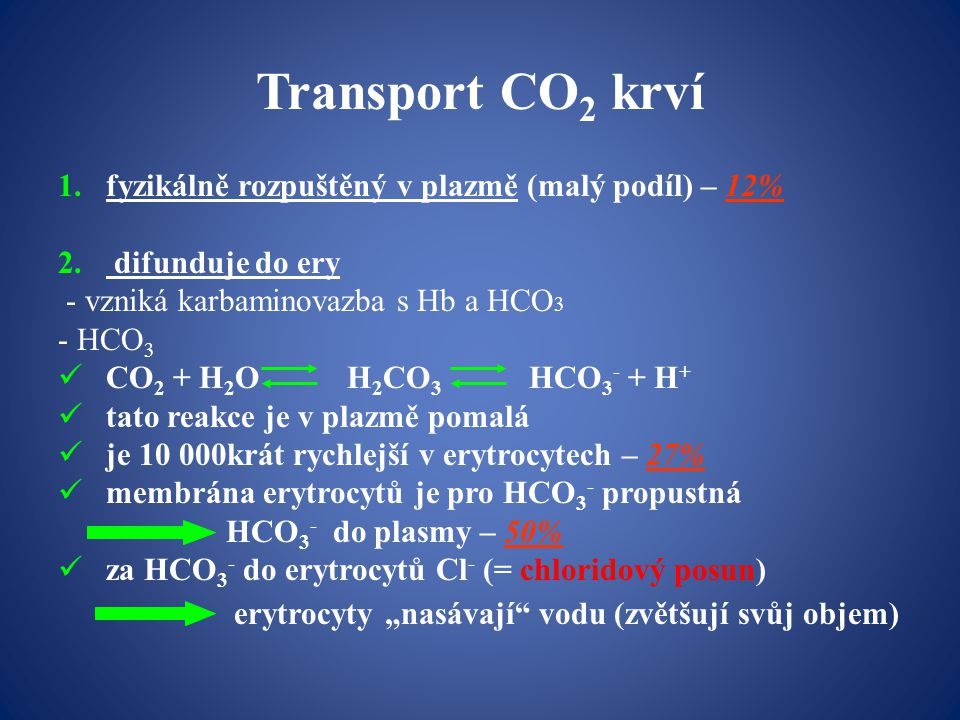 Transport CO2 krví fyzikálně rozpuštěný v plazmě (malý podíl) – 12%
