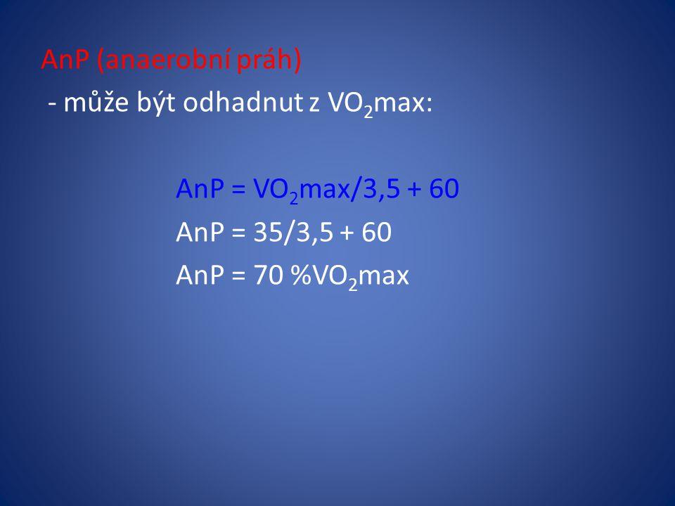 AnP (anaerobní práh) - může být odhadnut z VO2max: AnP = VO2max/3,5 + 60.