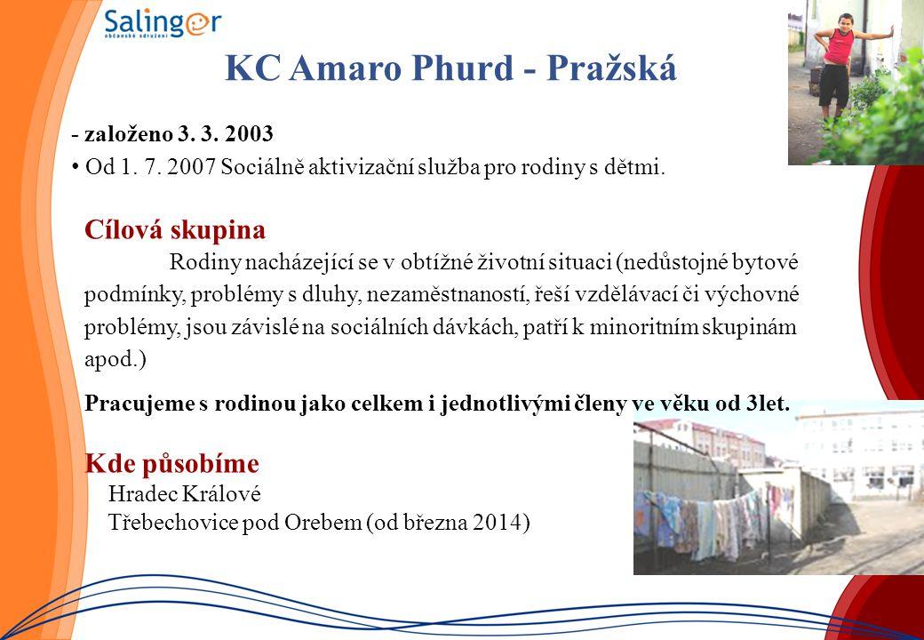KC Amaro Phurd - Pražská
