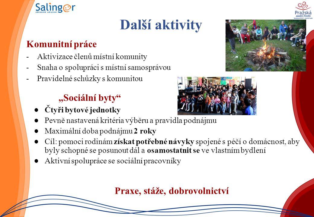 """Další aktivity Komunitní práce """"Sociální byty"""
