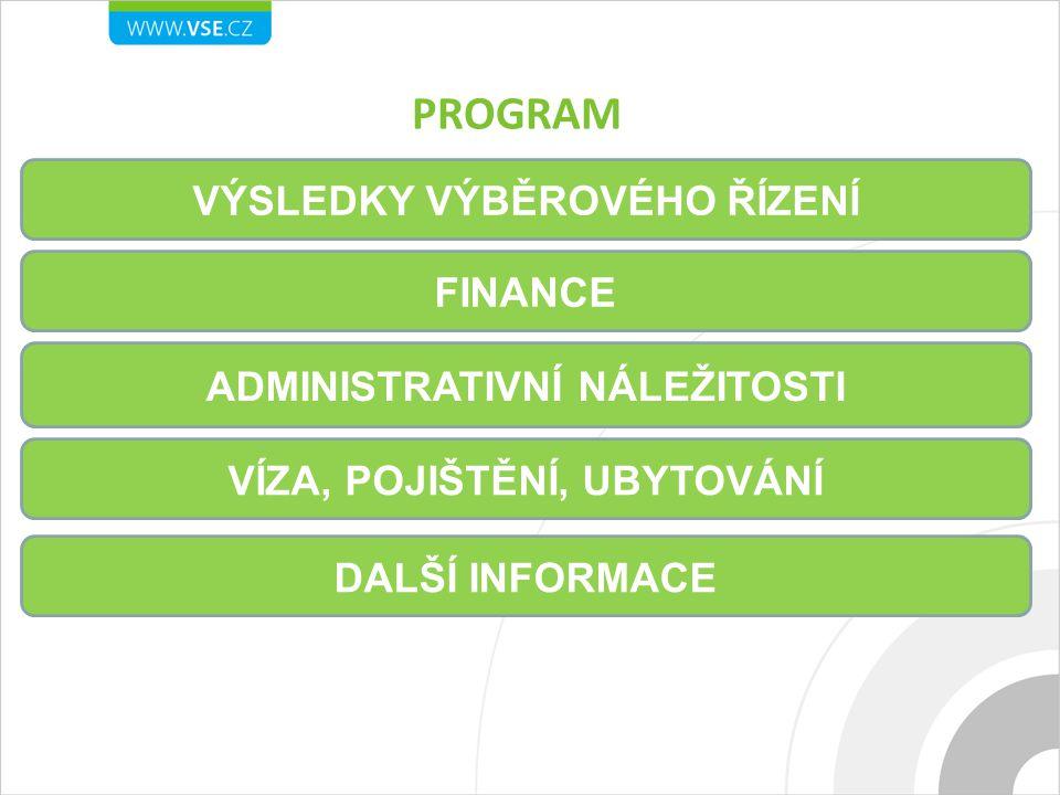 PROGRAM VÝSLEDKY VÝBĚROVÉHO ŘÍZENÍ FINANCE ADMINISTRATIVNÍ NÁLEŽITOSTI