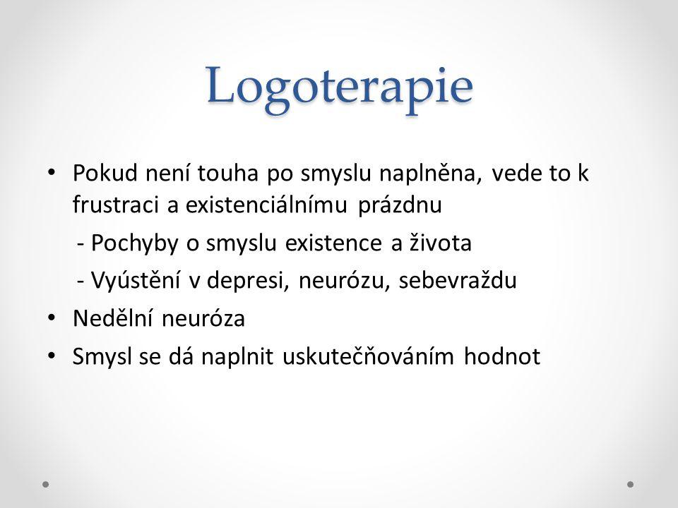 Logoterapie Pokud není touha po smyslu naplněna, vede to k frustraci a existenciálnímu prázdnu. - Pochyby o smyslu existence a života.