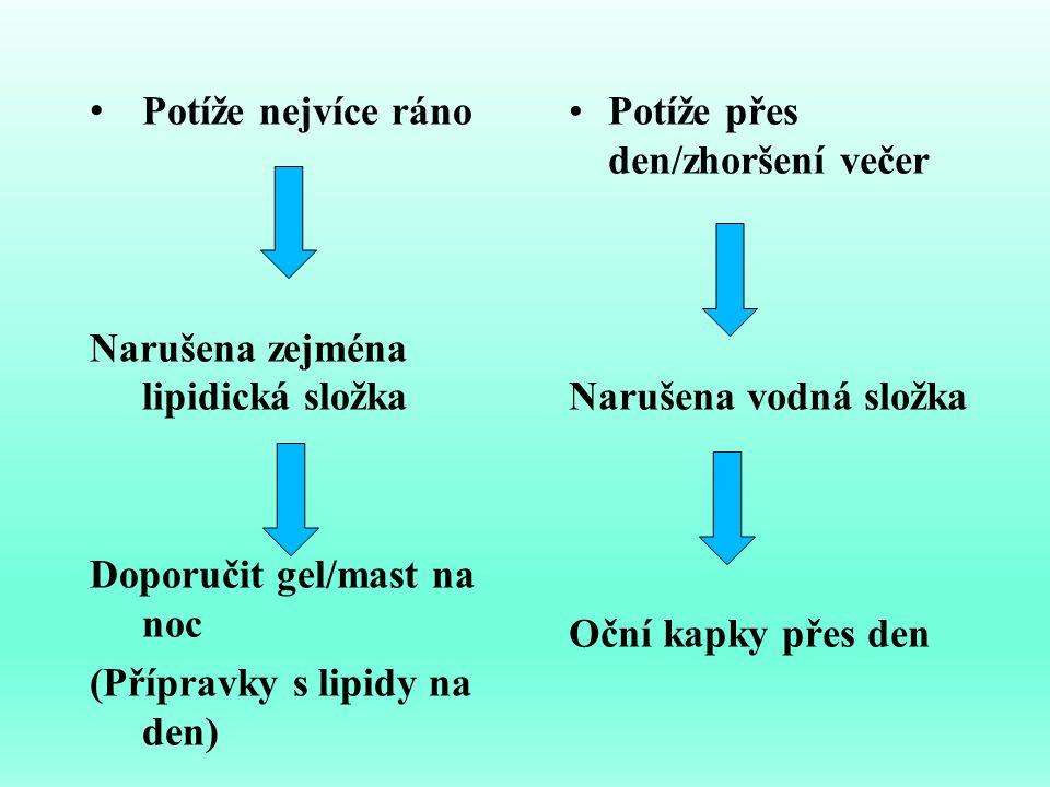 Potíže nejvíce ráno Narušena zejména lipidická složka. Doporučit gel/mast na noc. (Přípravky s lipidy na den)