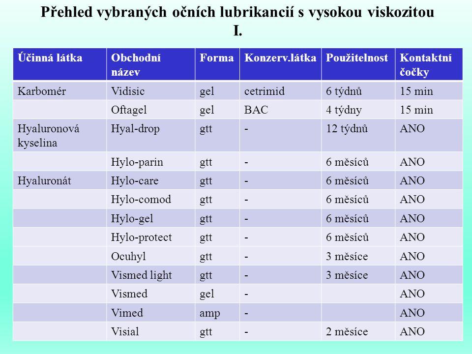 Přehled vybraných očních lubrikancií s vysokou viskozitou I.
