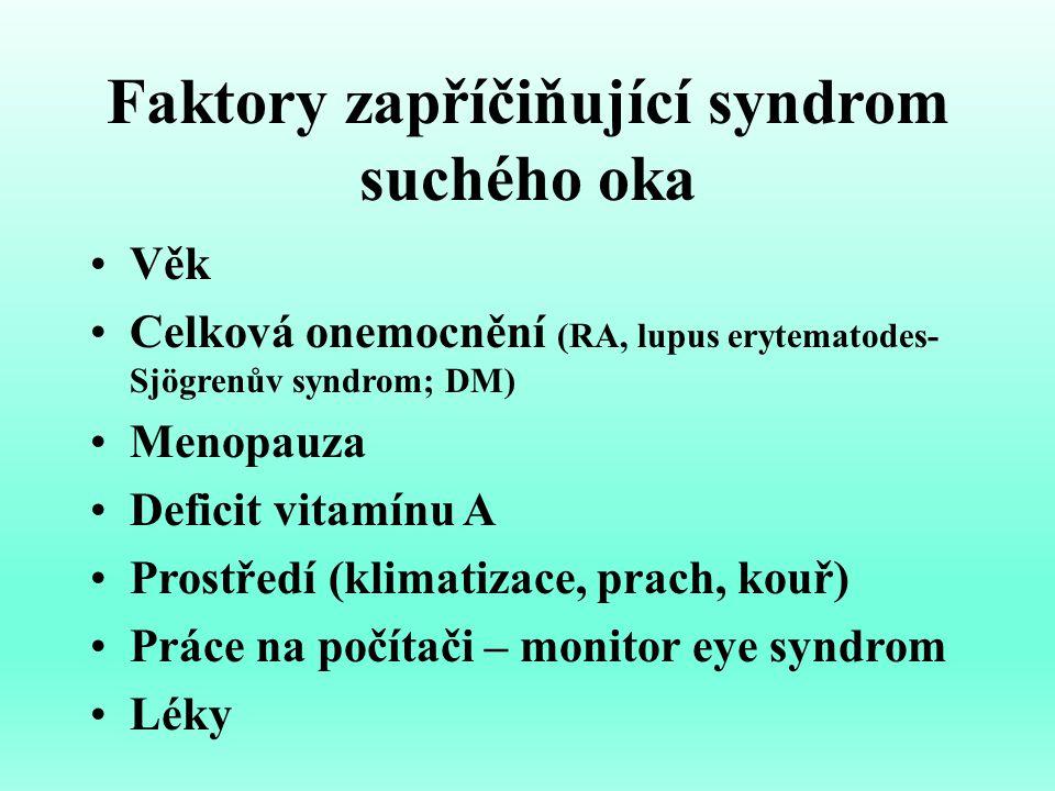 Faktory zapříčiňující syndrom suchého oka