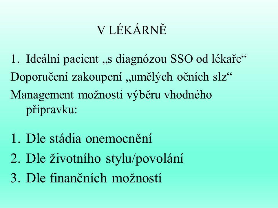 Dle životního stylu/povolání Dle finančních možností