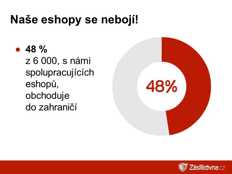 Naše eshopy se nebojí! 48 % z 6 000, s námi spolupracujících eshopů, obchoduje do zahraničí