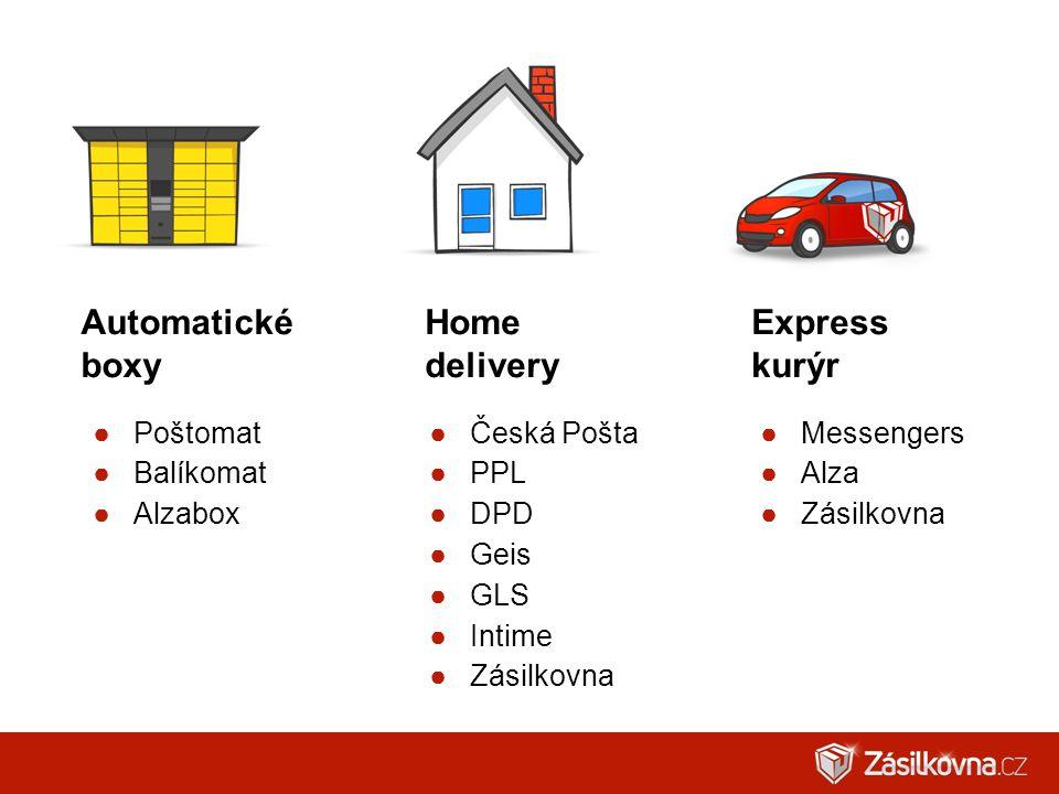 Automatické boxy Home delivery Express kurýr Poštomat Balíkomat