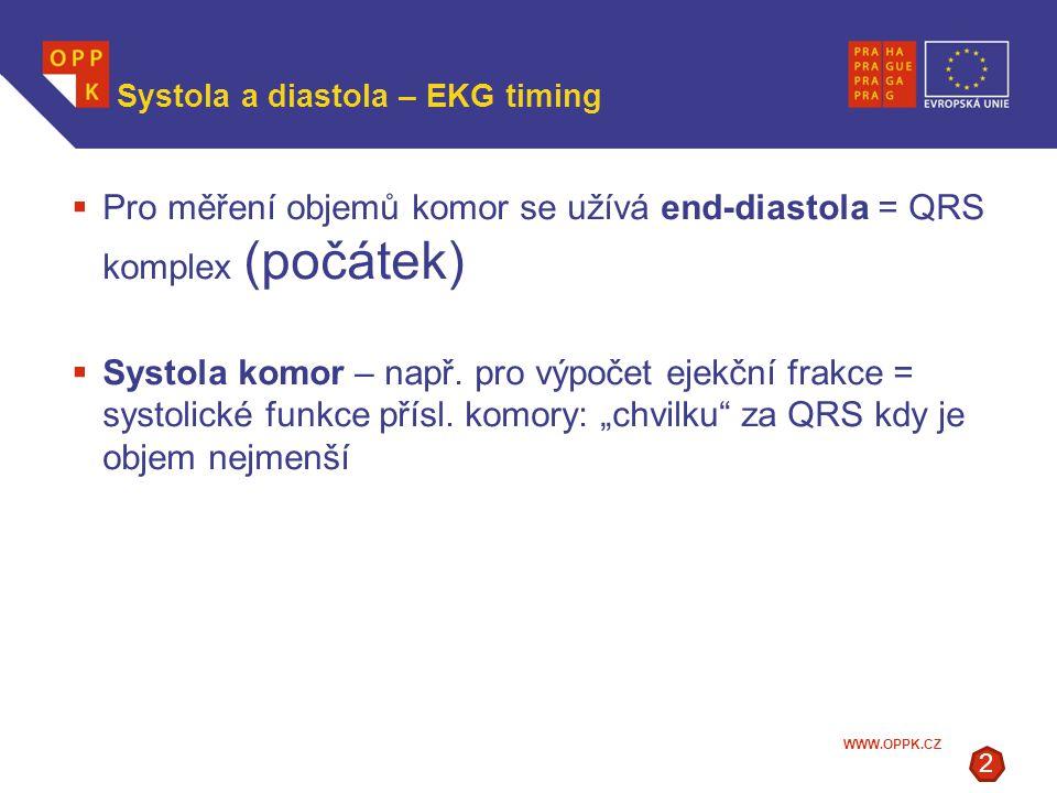 Systola a diastola – EKG timing