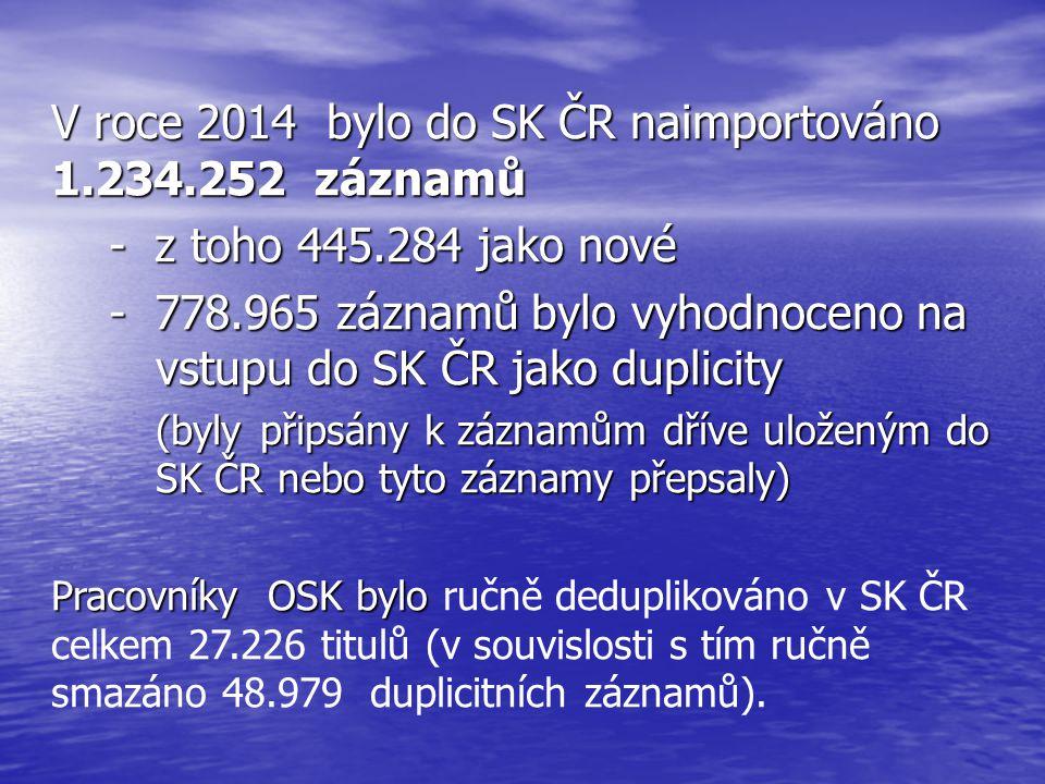 V roce 2014 bylo do SK ČR naimportováno 1.234.252 záznamů