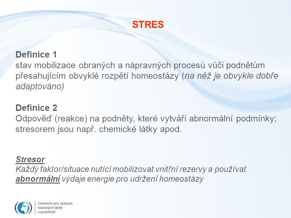 STRES Definice 1.
