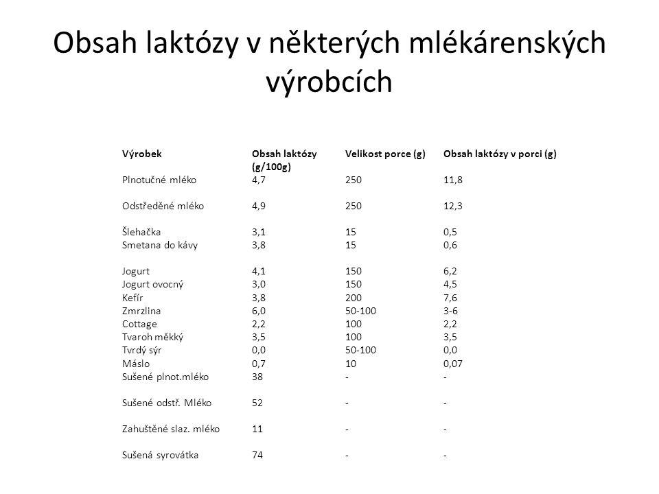 Obsah laktózy v některých mlékárenských výrobcích