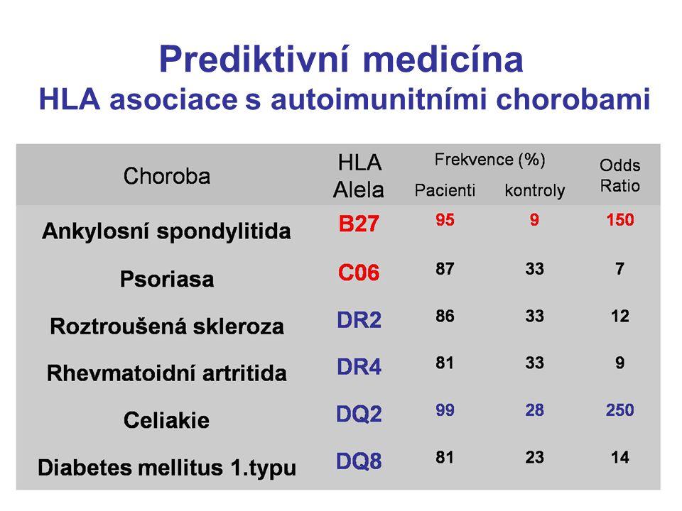 Prediktivní medicína HLA asociace s autoimunitními chorobami