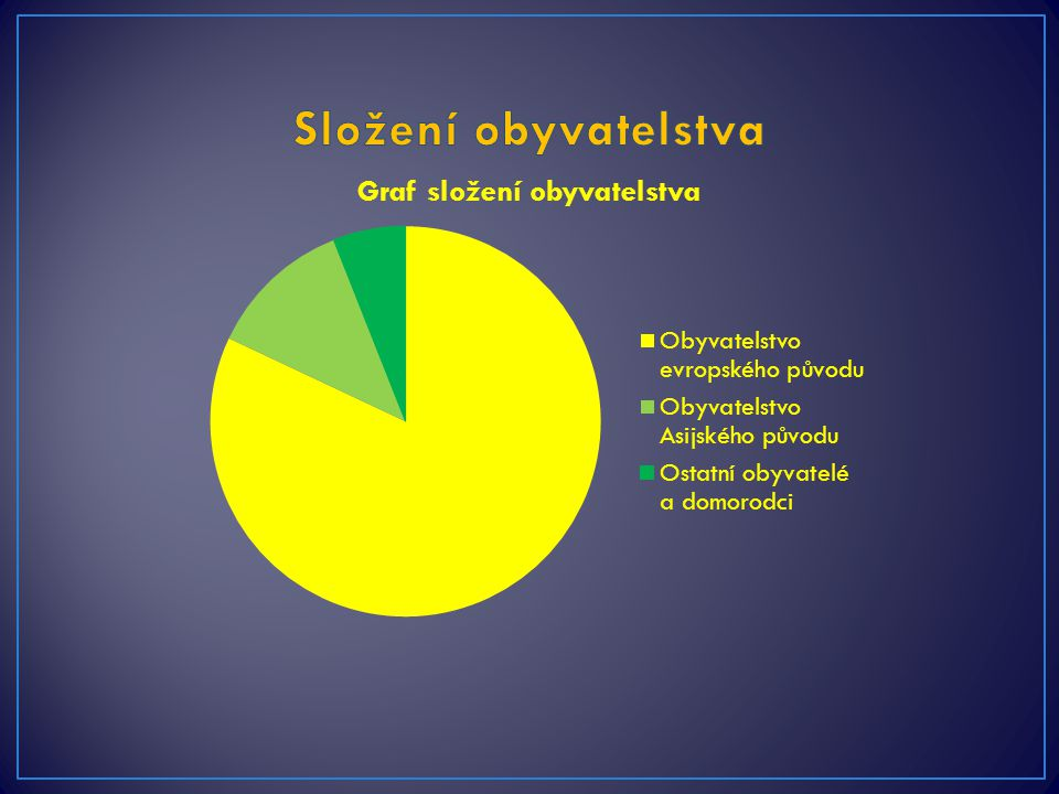 Složení obyvatelstva