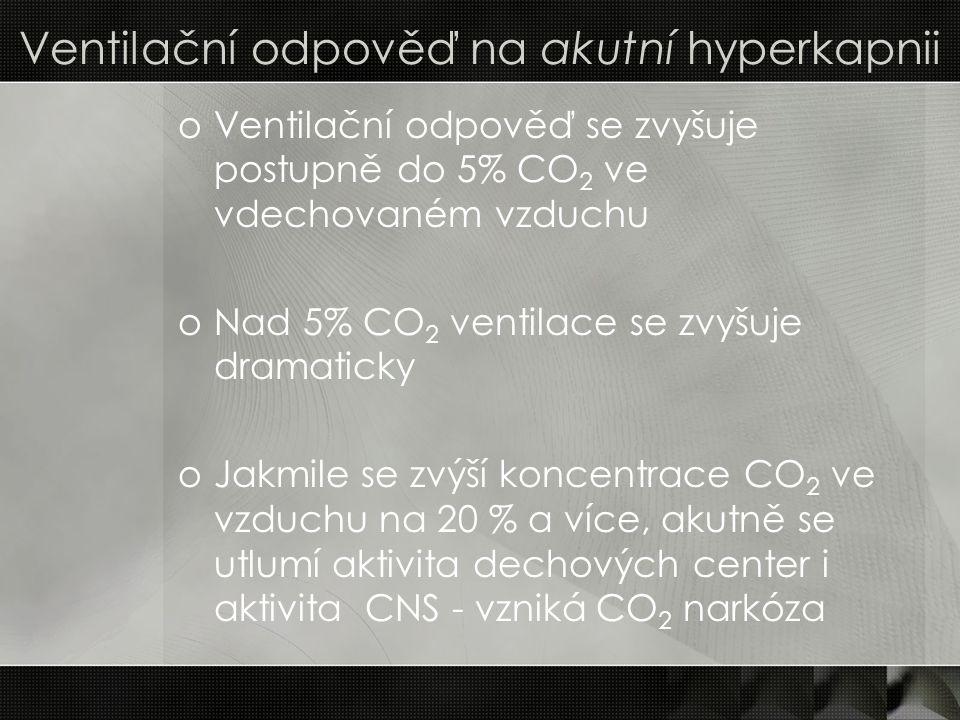 Ventilační odpověď na akutní hyperkapnii