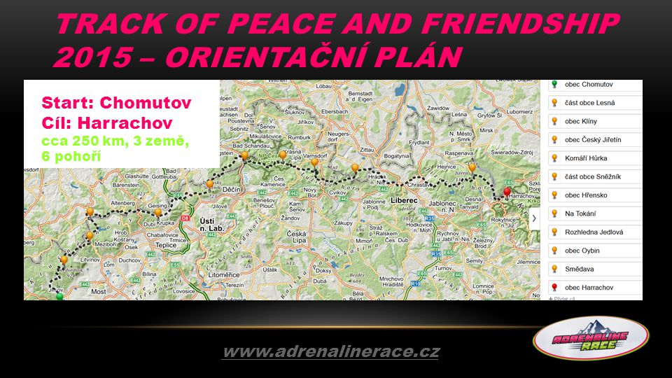 Track of Peace and Friendship 2015 – orientační plán