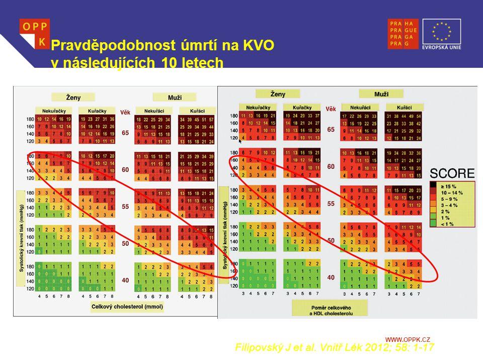 Pravděpodobnost úmrtí na KVO v následujících 10 letech