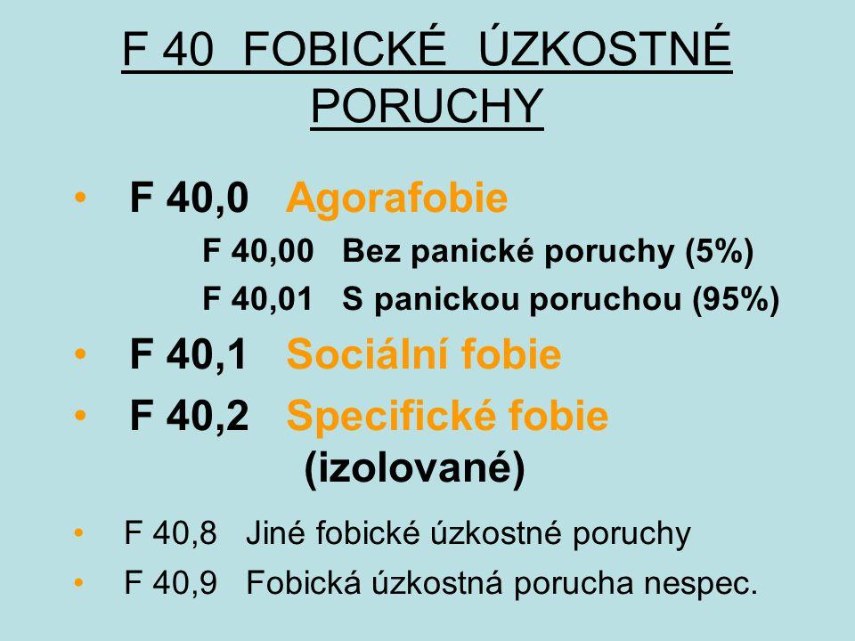 F 40 FOBICKÉ ÚZKOSTNÉ PORUCHY