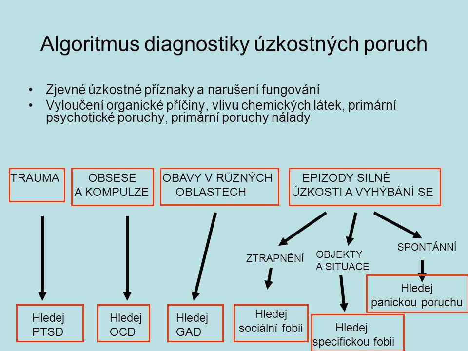Algoritmus diagnostiky úzkostných poruch