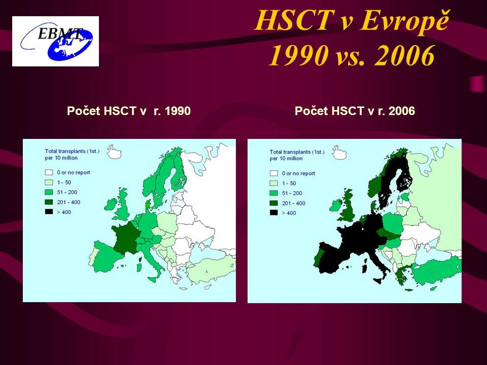 HSCT v Evropě 1990 vs. 2006 Počet HSCT v r. 1990 Počet HSCT v r. 2006
