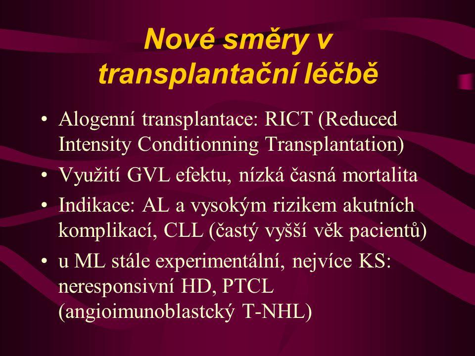Nové směry v transplantační léčbě