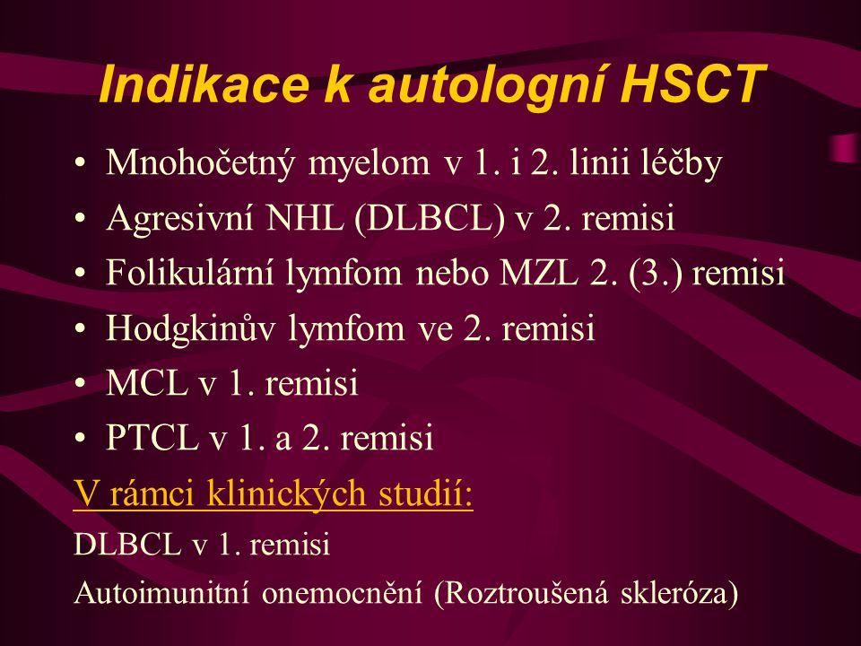 Indikace k autologní HSCT