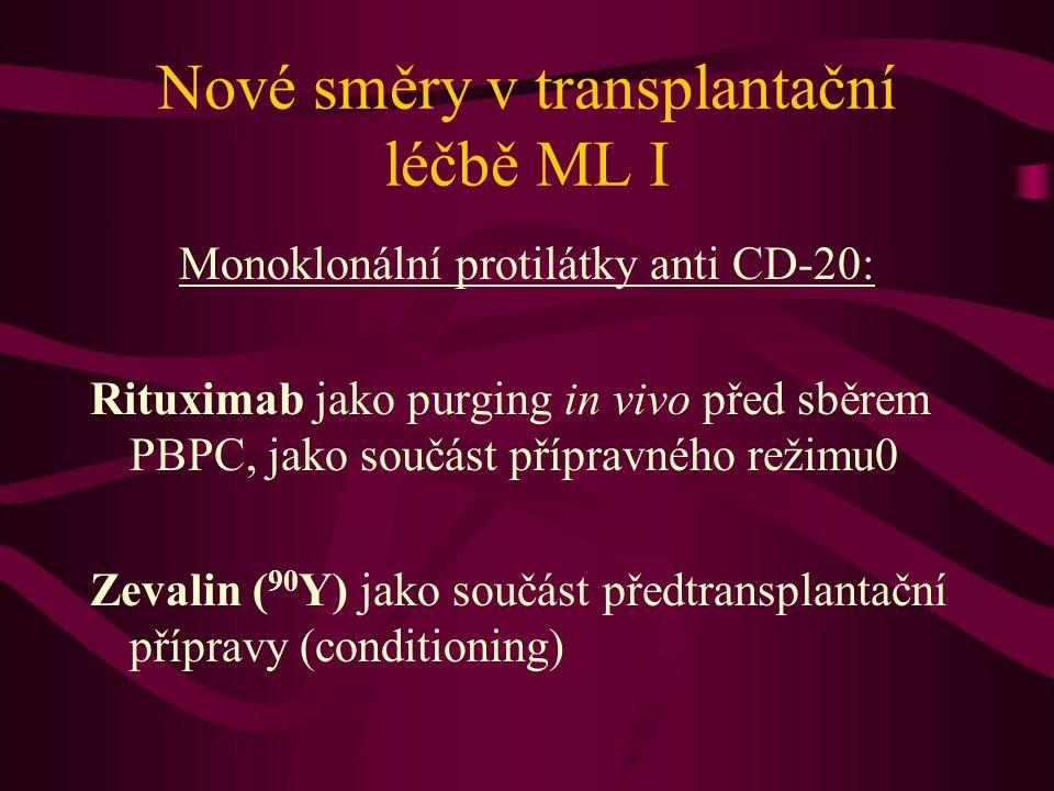 Nové směry v transplantační léčbě ML I