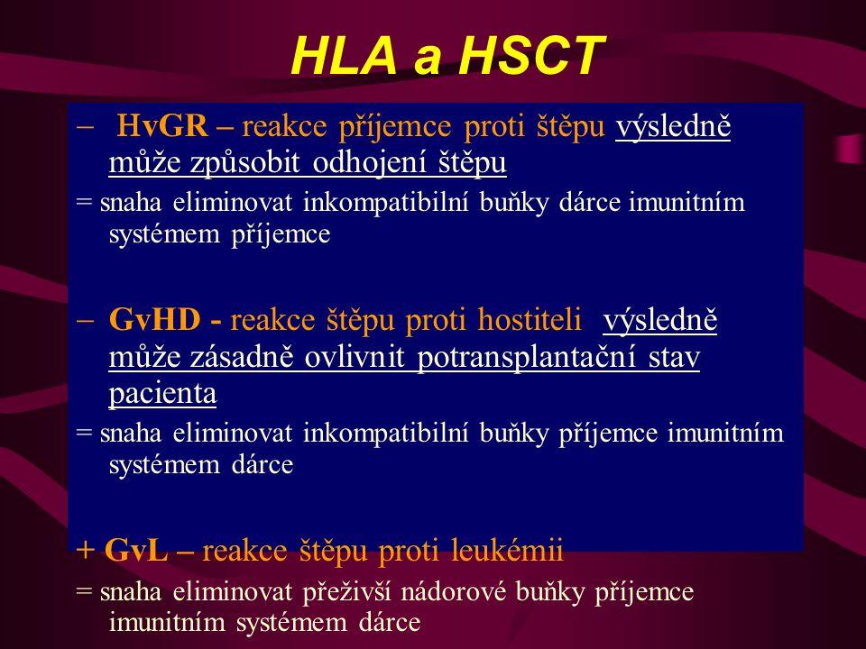 HLA a HSCT HvGR – reakce příjemce proti štěpu výsledně může způsobit odhojení štěpu.