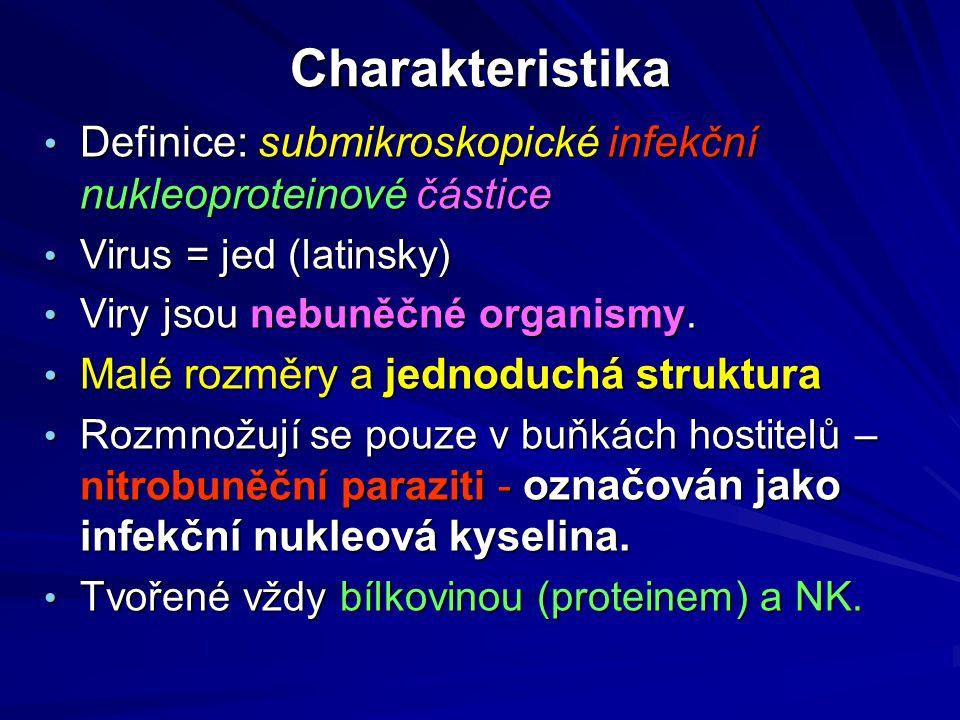 Charakteristika Definice: submikroskopické infekční nukleoproteinové částice. Virus = jed (latinsky)