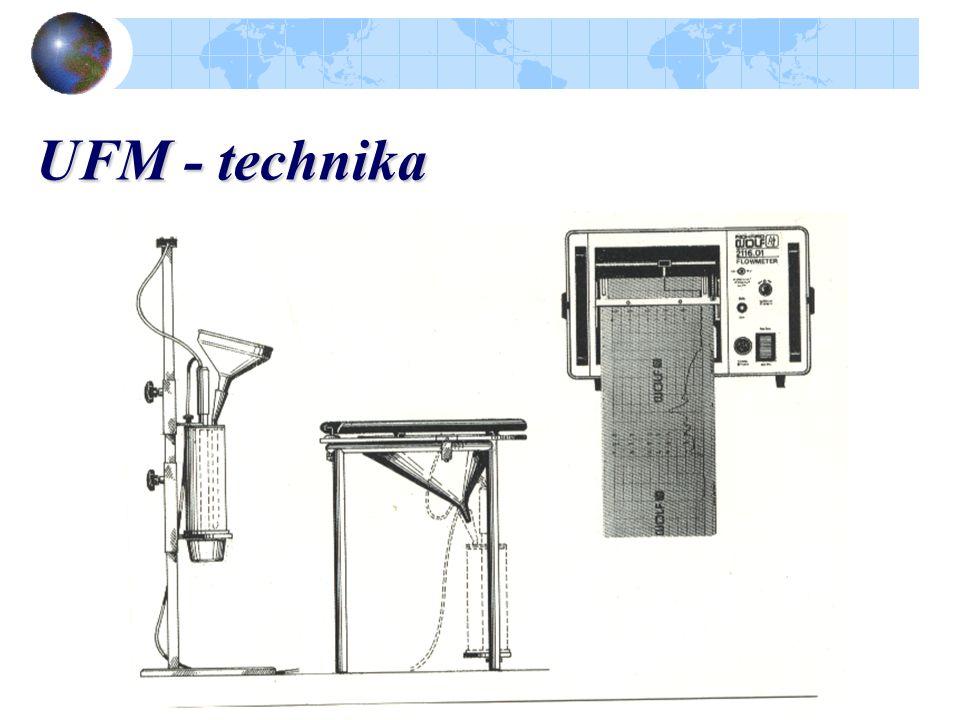 UFM - technika