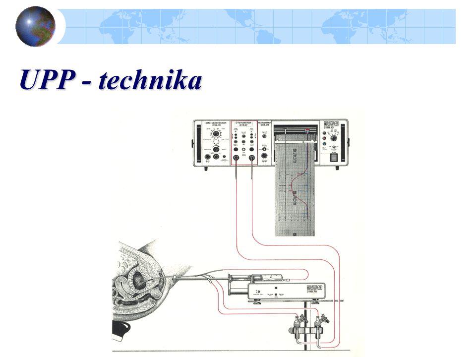 UPP - technika