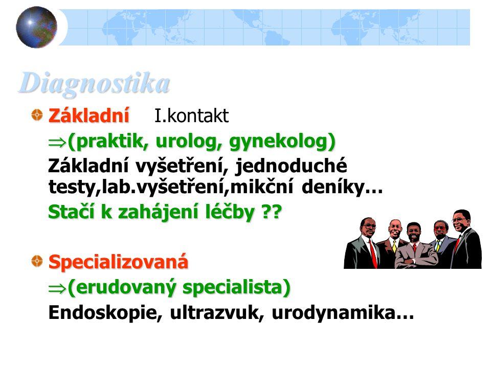 Diagnostika Základní I.kontakt (praktik, urolog, gynekolog)